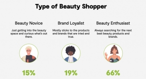 A Look at the Changing Face of the Beauty Shopper
