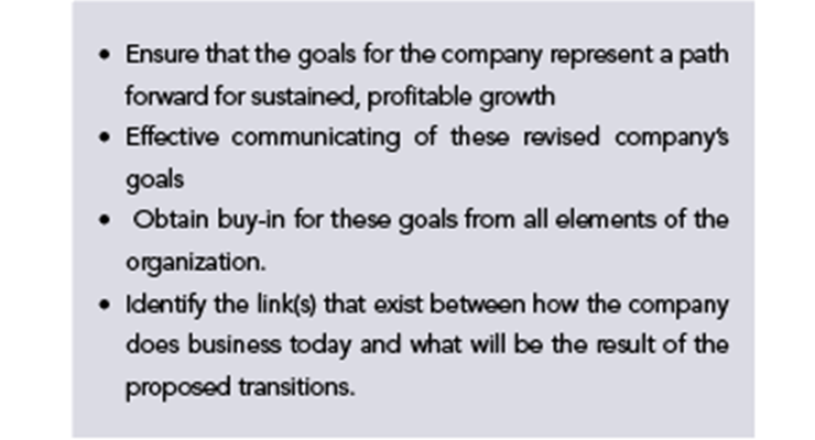 The On-going Need for Change- Resetting  Long-term Company Goals