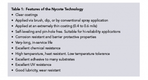 A  High Value-added Specialty Coating  Manufacturer – Coatings World Interviews Nycote Laboratories