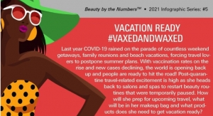 Beauty by the Numbers: Vacation-Ready Consumers