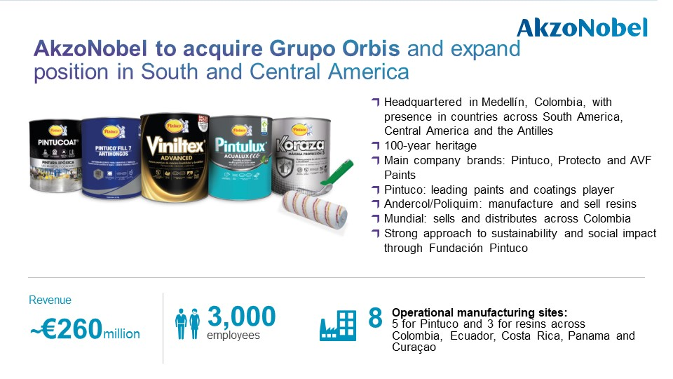 AkzoNobel to Acquire Grupo Orbis, Expanding Position in South and Central America