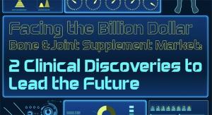 Facing the Billion Dollar Bone & Joint Supplement Market