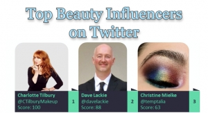 The Top 20 Beauty Influencers on Twitter in Q2 2021