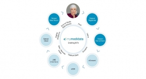 Medidata Launches Initiative to Improve Clinical Trial Patient Retention