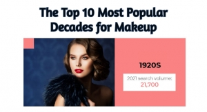 The Top 10 Most Popular Decades for Makeup