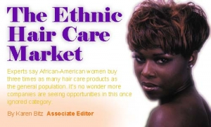 The Ethnic Hair Care Market