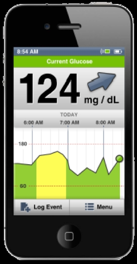 Sagentia and Senseonics Collaborate on iPhone App for Implantable Glucose Monitoring System