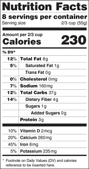 FDA Unveils Plan to Update the Nutrition Facts Label