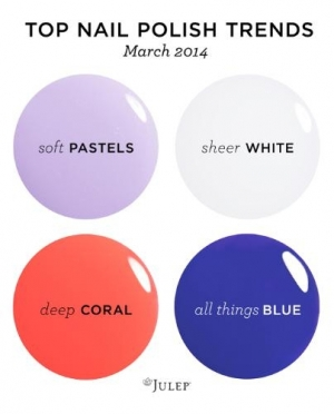 Julep Reveals March Nail Trends