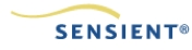 Sensient Announces Preliminary Results of Annual Meeting