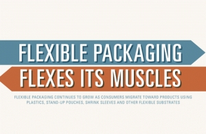 Flexible Packaging Flexes its Muscles