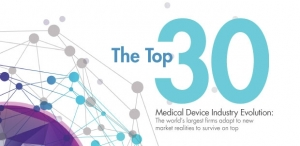 The Medical Device Top 30