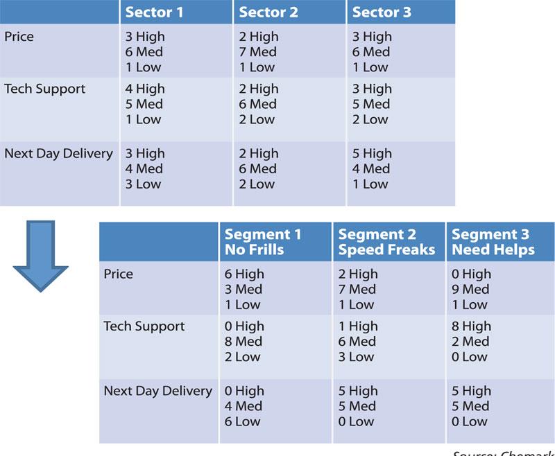 alternative investment market segment definition