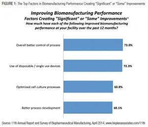Too Much CMO Capacity? - Contract Pharma