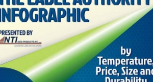 Labels by temperature, size, durability and more