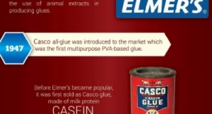 NTI Data Products Presents the History of Adhesive from Horse Glue to Elmer